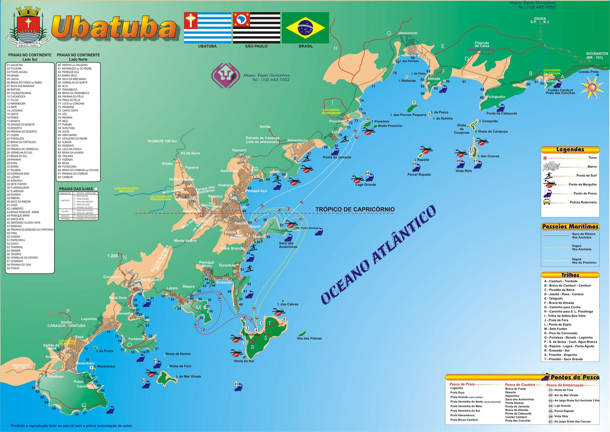Mapa da Orla de Ubatuba